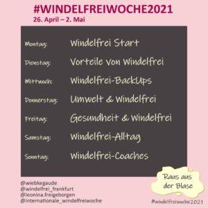 Windelfreiwoche 2021 Übersicht